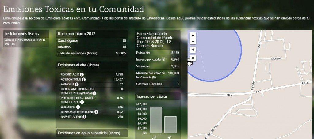 El portal presenta resultados de búsqueda de emisiones tóxicas en una zona de Arecibo.